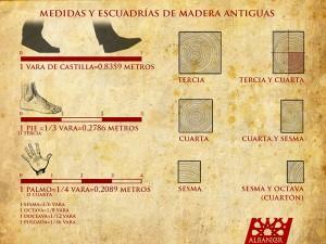 Medidas y escuadrías de madera antiguas