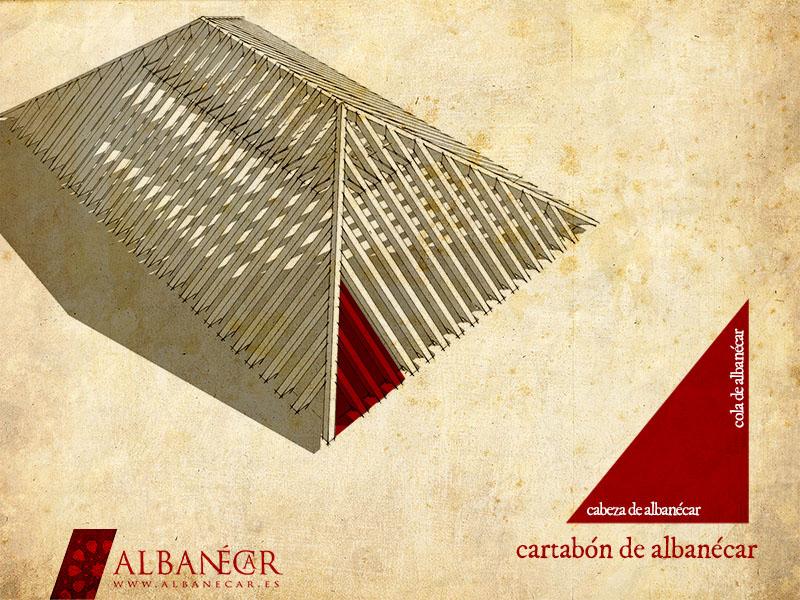 Albanécar