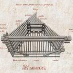 La construcción de una armadura, I